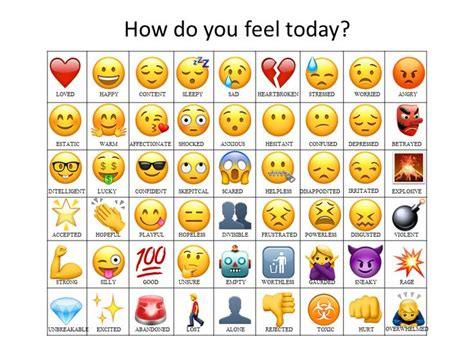 Madalin stunt cars 2 play ma. Attempted to make an updated emoji how do you feel chart … | Teacher | Feeli…