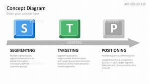 Marketing - Stp