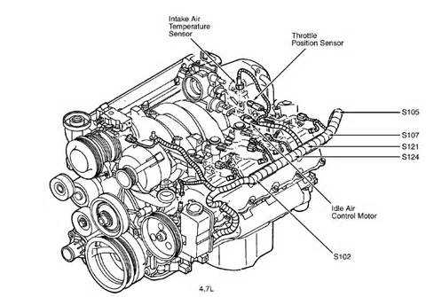 similiar 199 4 7 jeep engine diagram keywords 1500 3 7 v6 engine diagram together jeep 4 7 timing chain diagram