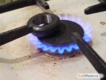 Какой газ используется в квартирах жилых домах?