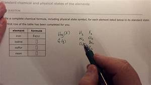 Standard Chemical And Physical States Of The Elements