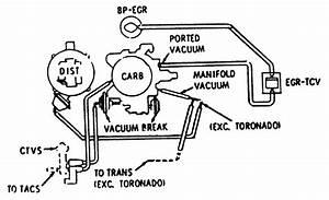 engine diagram for oldsmobile 307 imageresizertoolcom With 307 oldsmobile engine diagram