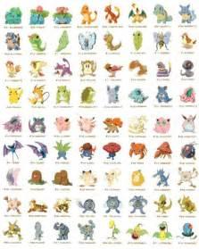 pokemon characters | Tumblr | Pokemon Party | Pinterest ...