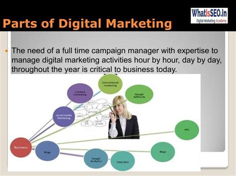 digital marketing course fees ppt digital marketing course fees powerpoint