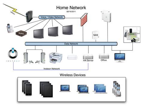 Home Design Network : Home Design Image Ideas