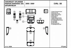 2005 Saturn Relay Dash Kits