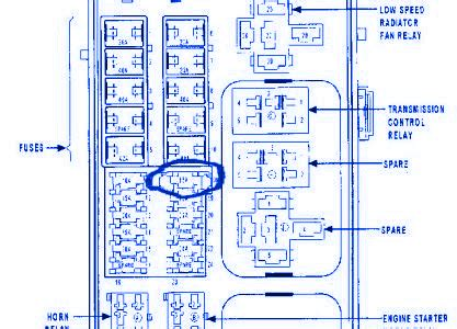 04 Grand Prix Fuse Box Diagram by Chrysler Pt 2000 Fuse Box Block Circuit Breaker Diagram