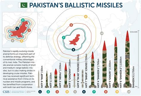 missile maps  infographics missile threat