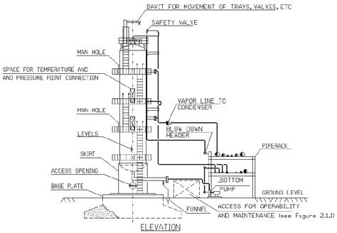 equipment  piping layout towers  piping engineering world