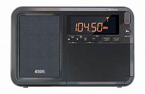 Best Grundig Shortwave Radios