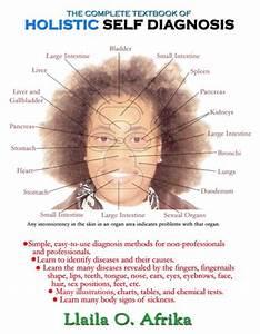 Combine Loss Chart Holistic Self Diagnosis Dr Llaila Afrika