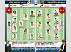 Real Madryt Barcelona na żywo, Gran Derbi na żywo,el