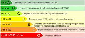 dpe et etiquette energie informations sur le diagnostic With classe energie appartement c est quoi