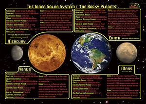 Solar System Inner Planets Venus - Pics about space