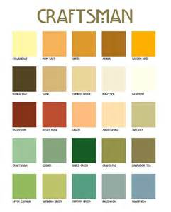 Interior Colors For Craftsman Style Homes 17 Best Ideas About Craftsman Style Interiors On Craftsman Style Craftsman Style