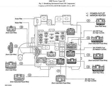 Toyota Camry Interior Fuse Box Diagram