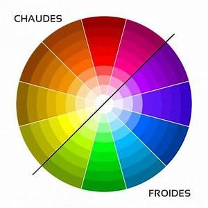 17 meilleures idees a propos de couleurs chaudes sur With couleurs chaudes et froides en peinture