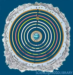 1000  Images About Ancient Cosmology On Pinterest