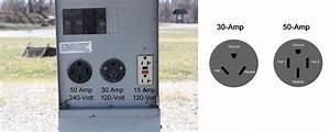 120-volt Electrical Basics  Part 1