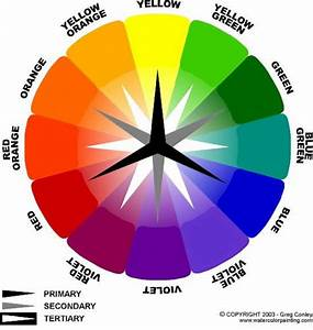 Color Theory  Facts And Thoughts In Color