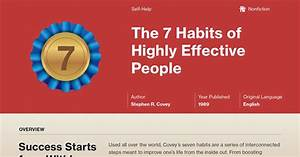 The 7 Habits Of Highly Effective People Study Guide