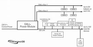 All About Dali Dimming For Leds