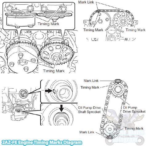 2006 Toyotum Rav4 Engine Diagram by 2004 2007 Toyota Rav4 2az Fe Engine Timing Marks Diagram