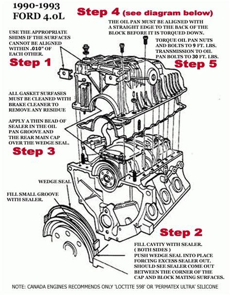 Ford Ranger 4 0 Sohc Engine Diagram by Ford 4 0 Sohc Engine Diagram Automotive Parts Diagram Images
