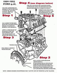 Ford 4 0 Sohc Engine Diagram