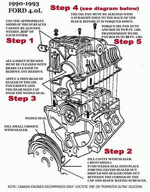 1999 Ford 5 0 Engine Diagram 2001 Land Rover Discovery Stereo Wiring Diagram Fisher Wire Bmw1992 Warmi Fr