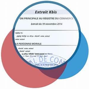 Auto Entrepreneur Kbis : l quivalent du kbis en belgique ~ Medecine-chirurgie-esthetiques.com Avis de Voitures
