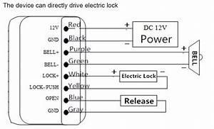 New Access Control Keypad Gate Access Control Rfid Access