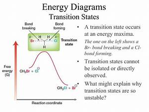 Ppt  Reaction Coordinate Diagrams Thermodynamics