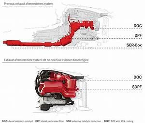 Daimler Receives Porsche Prize For Diesel Aftertreatment