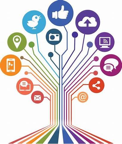 Social Optimization Marketing Smo Services Bilbao Sociales