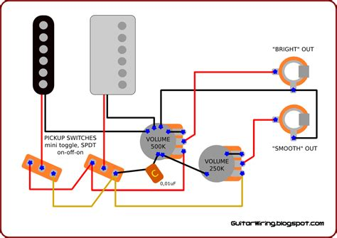Wiring Diagram For Stereo by The Guitar Wiring Diagrams And Tips Stereo Guitar