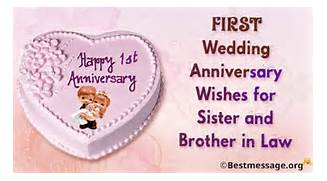 Wishes And Message For Sister And Brother In Law On Their Wedding Day Home Sister Brother Inlaw Anniversary Card What To Write In A Wedding Card For Son Further Wedding Day Card On Write In A Greeting Card Sister Friends 50th Wedding Anniversary