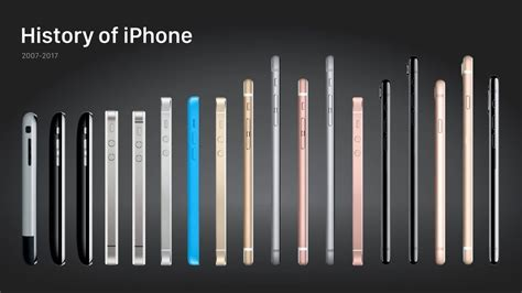 history of iphone history of the apple iphone 2007 2017 techmania