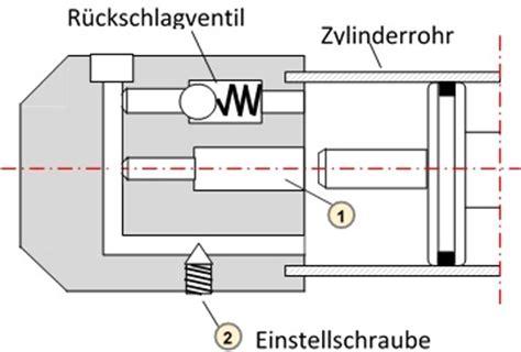 hydraulik volumenstrom berechnen berechnung volumenstrom