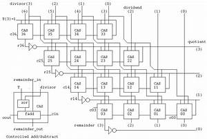 Cmsc 411 Lecture 10  Divide