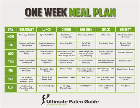 Lose Weight Fast Meals Boot Camp Training Courses