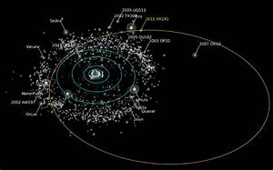 New Dwarf Planet Beyond Pluto Hints At No Planet Nine