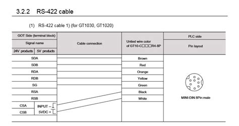 Pinout Drawing For Cable Mitsubishi