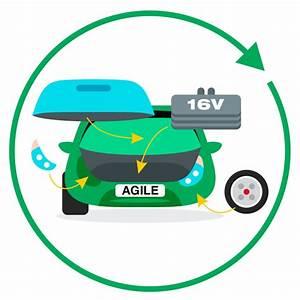 Using Agile In Hardware Development  U0026 Manufacturing