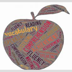 21 Digital Tools To Build Vocabulary L Dr Kimberly's Literacy Blog