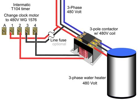 result for 3 phase wiring diagram australia regulations kick tech light switch
