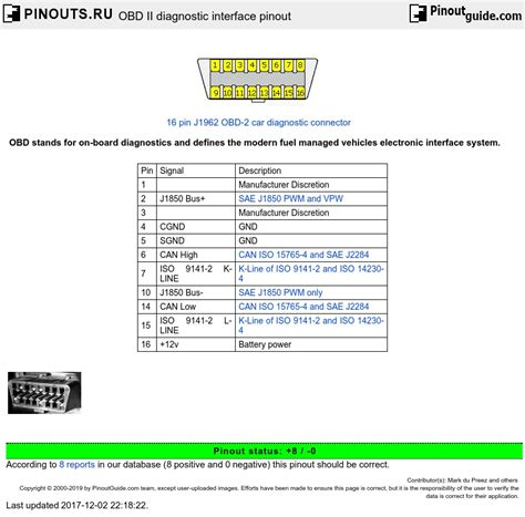 Obd Diagnostic Interface Pinout Diagram Pinoutguide