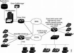Isdn Voice Configuration Guide  Cisco Ios Release 15m U0026t