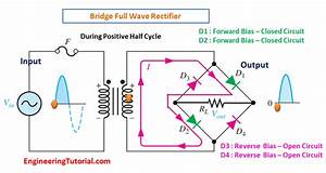 Full Wave Bridge Rectifier Operation