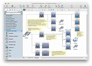 Computer Network Diagrams Solution